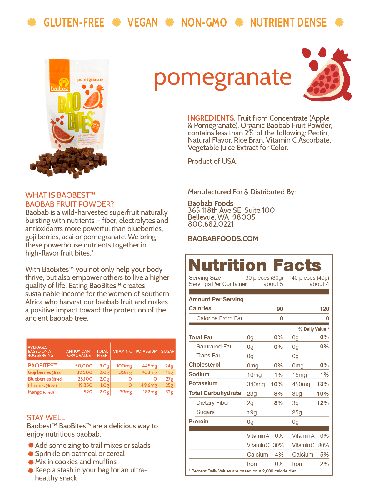 Pomegranate BaoBites Nutritional Facts